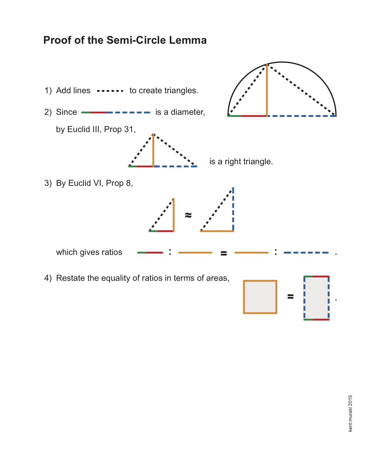 worksheet Geometry Construction Worksheet dj muraki worksheet geogebra this is a modified construction for which the hyperbola in fixed position choose positive b c check against numerical