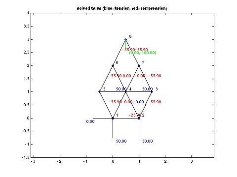 mathematics a discrete introduction solutions pdf